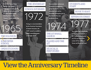 50th Anniversary Timeline